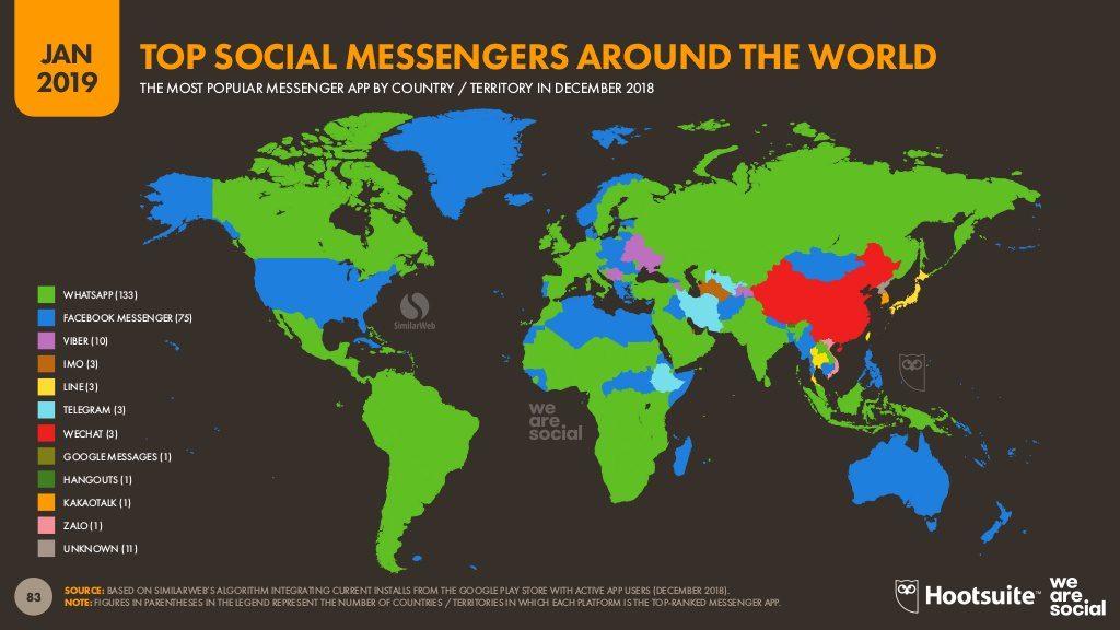 محبوبیت تلگرام در کشورهای مختلف