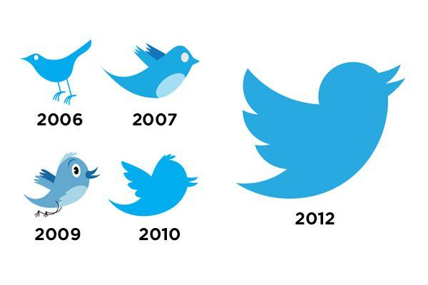 لوگو توییتر