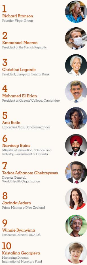 لیست کاربران تاثیرگذار لینکدین