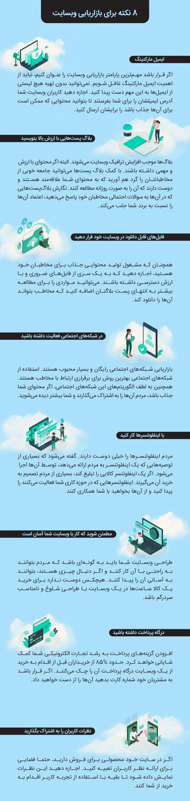 بازاریابی وبسایت